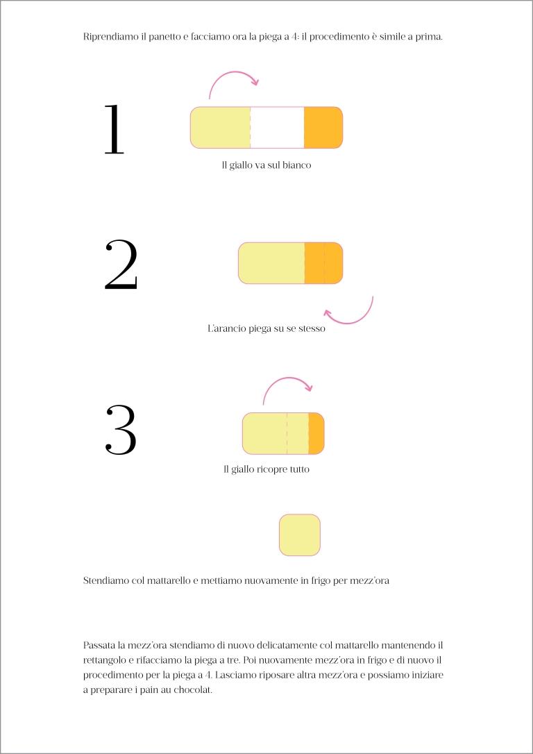 pain_au_chocolat_ricetta3